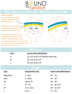 Head Size Chart By Age